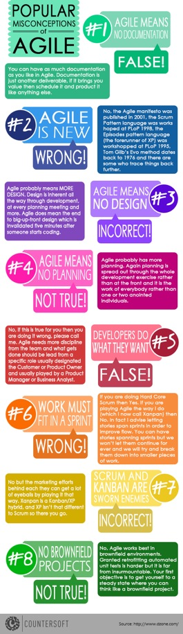 11 Myths & 2 Truths of Agile – Infographic